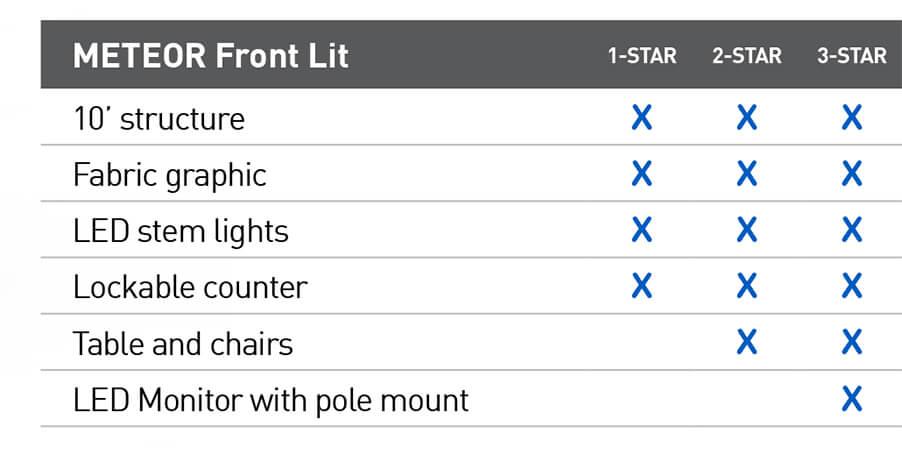 star-chart_Meteor_v1