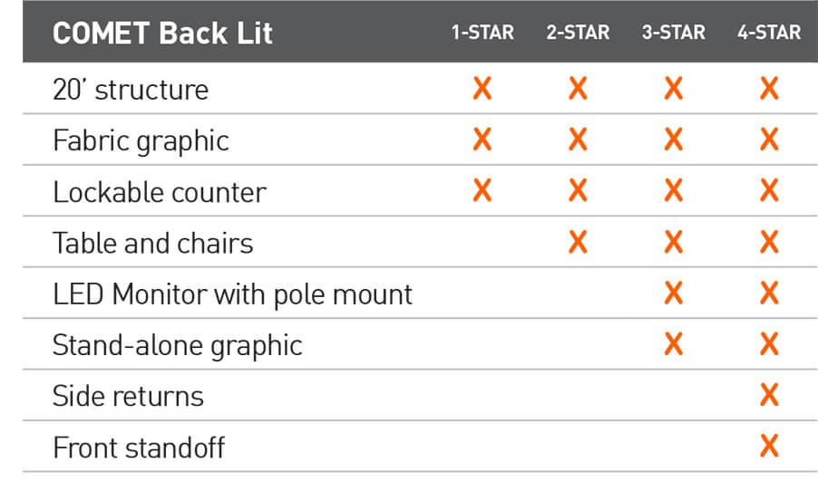 star-chart_comet_backlit_v1